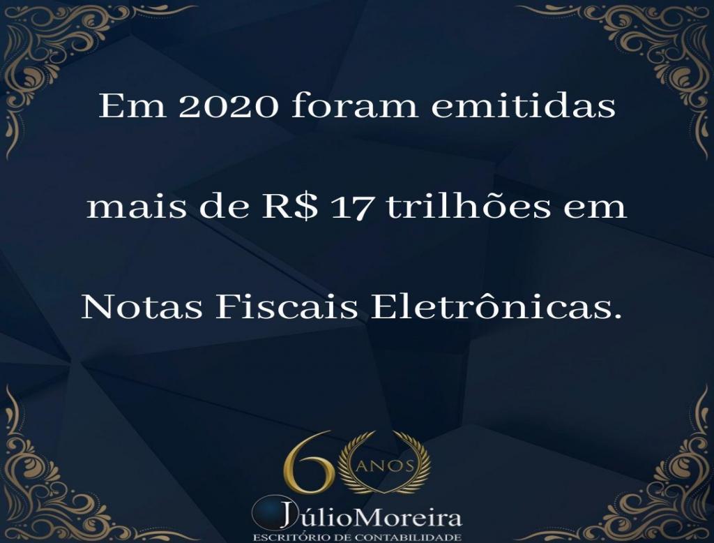 A quantidade de Notas Fiscais Eletrônicas (NFEs) emitidas pelas empresas em 2020 cresceu 12,95%